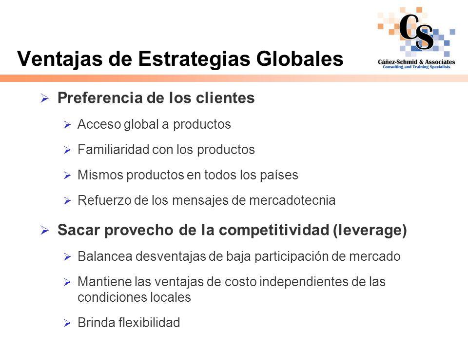 Ventajas de Estrategias Globales Preferencia de los clientes Acceso global a productos Familiaridad con los productos Mismos productos en todos los pa