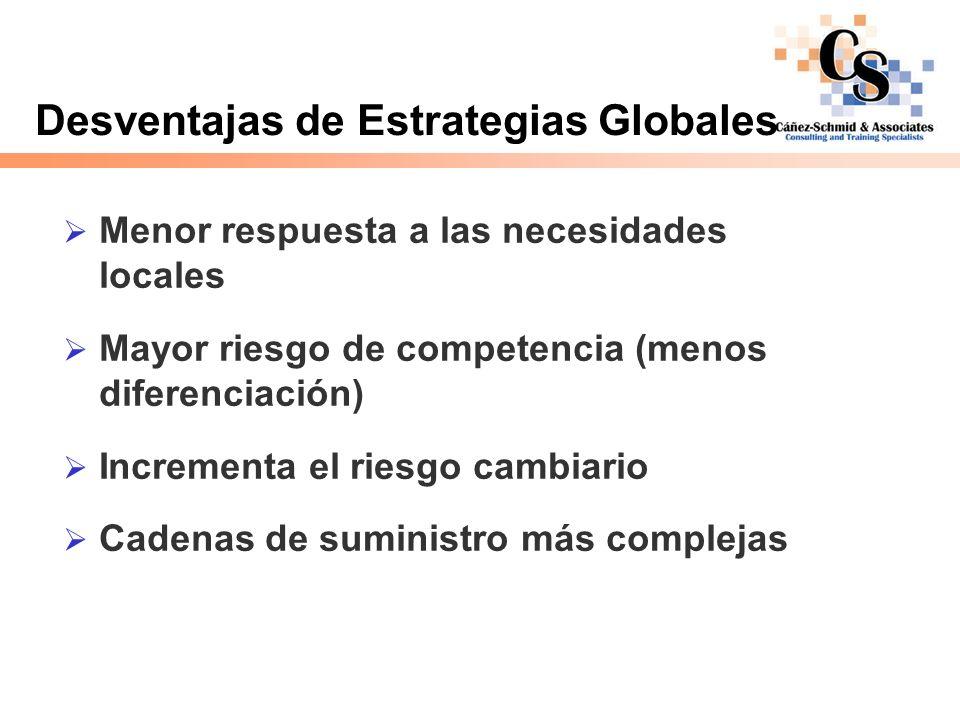 Desventajas de Estrategias Globales Menor respuesta a las necesidades locales Mayor riesgo de competencia (menos diferenciación) Incrementa el riesgo