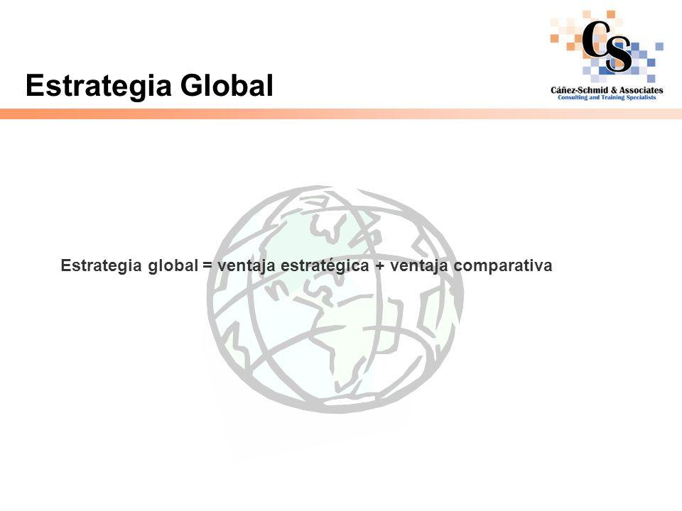 Estrategia Global Estrategia global = ventaja estratégica + ventaja comparativa