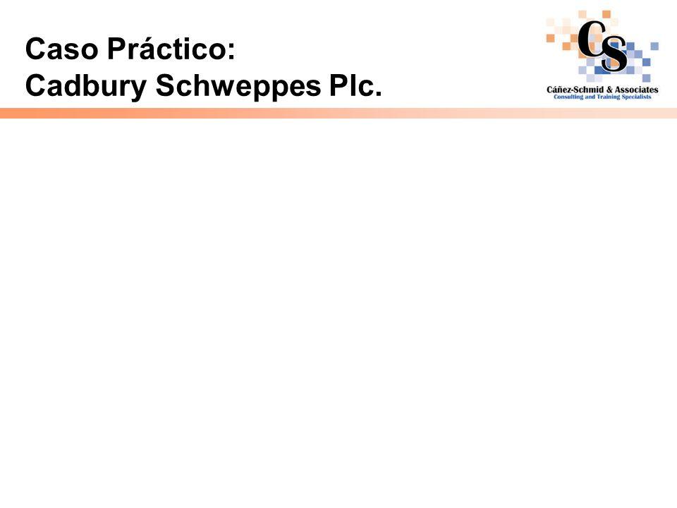 Caso Práctico: Cadbury Schweppes Plc.