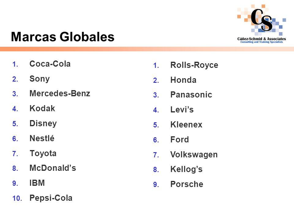 Marcas Globales 1. Coca-Cola 2. Sony 3. Mercedes-Benz 4. Kodak 5. Disney 6. Nestlé 7. Toyota 8. McDonalds 9. IBM 10. Pepsi-Cola 1. Rolls-Royce 2. Hond