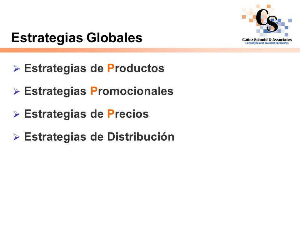 Estrategias Globales Estrategias de Productos Estrategias Promocionales Estrategias de Precios Estrategias de Distribución
