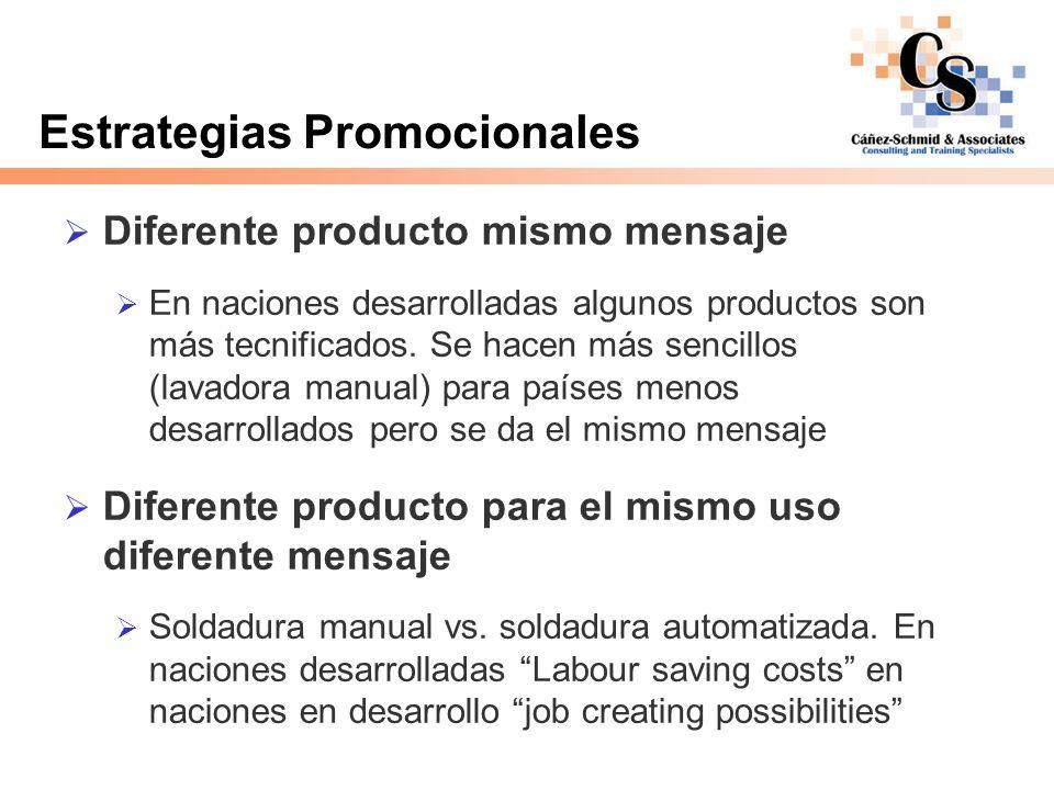 Estrategias Promocionales Diferente producto mismo mensaje En naciones desarrolladas algunos productos son más tecnificados. Se hacen más sencillos (l
