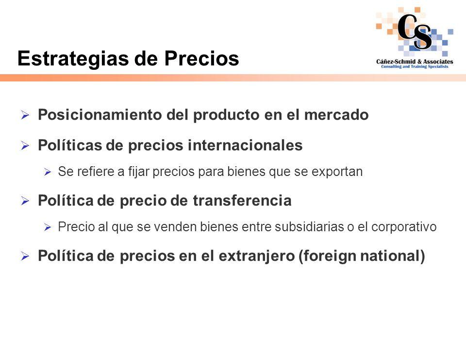 Estrategias de Precios Posicionamiento del producto en el mercado Políticas de precios internacionales Se refiere a fijar precios para bienes que se e