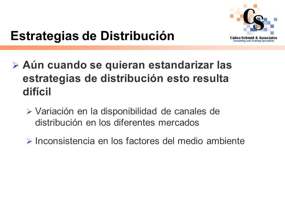 Estrategias de Distribución Aún cuando se quieran estandarizar las estrategias de distribución esto resulta difícil Variación en la disponibilidad de