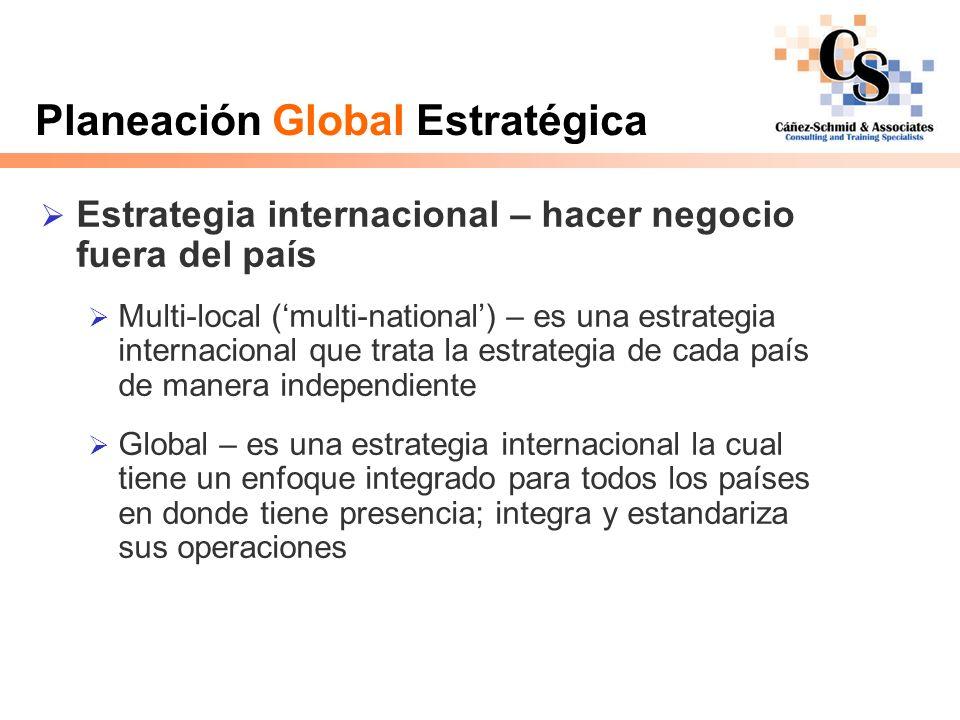 Planeación Global Estratégica Estrategia internacional – hacer negocio fuera del país Multi-local (multi-national) – es una estrategia internacional q