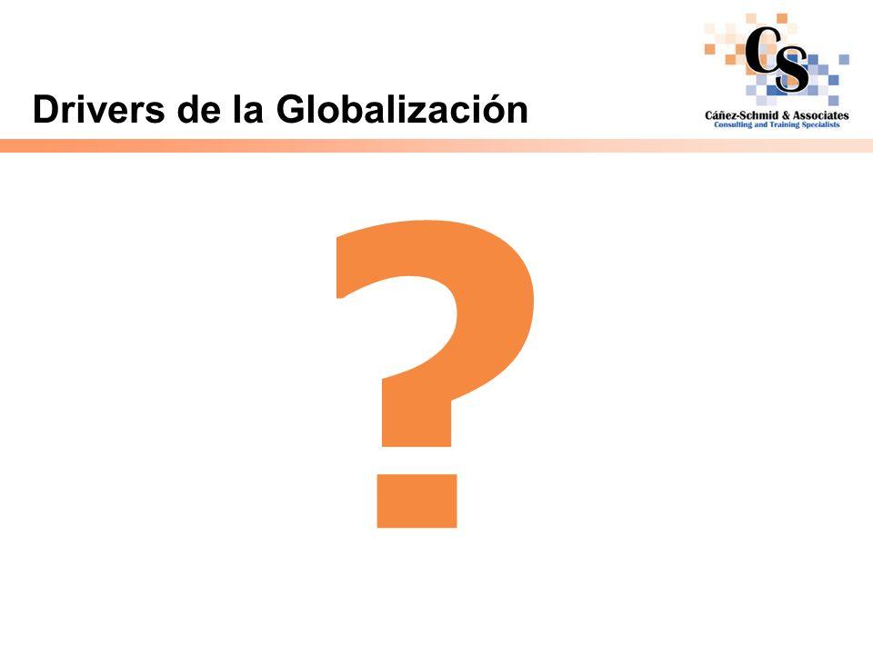 Potencial de Globalización Industrial Drivers de costo Drivers de competitividad Drivers políticos Drivers de mercado