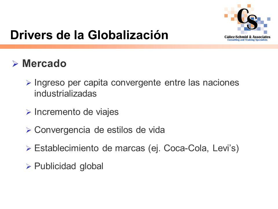 Drivers de la Globalización Mercado Ingreso per capita convergente entre las naciones industrializadas Incremento de viajes Convergencia de estilos de