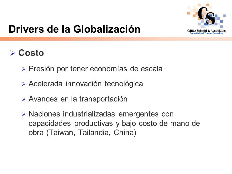 Drivers de la Globalización Costo Presión por tener economías de escala Acelerada innovación tecnológica Avances en la transportación Naciones industr