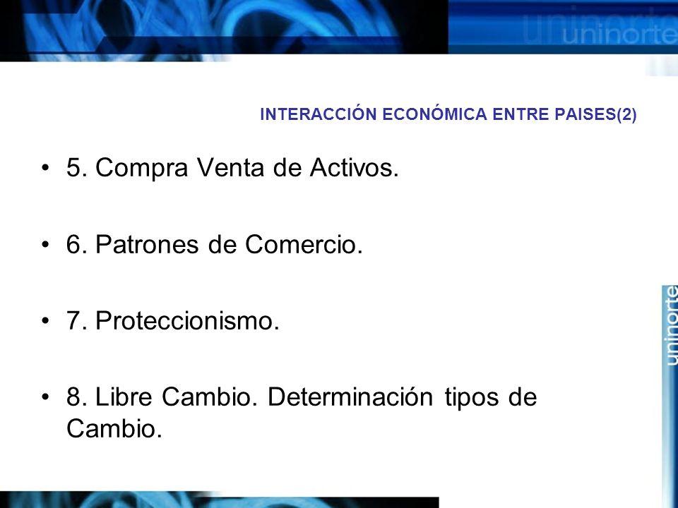 INTERACCIÓN ECONÓMICA ENTRE PAISES(2) 5. Compra Venta de Activos. 6. Patrones de Comercio. 7. Proteccionismo. 8. Libre Cambio. Determinación tipos de