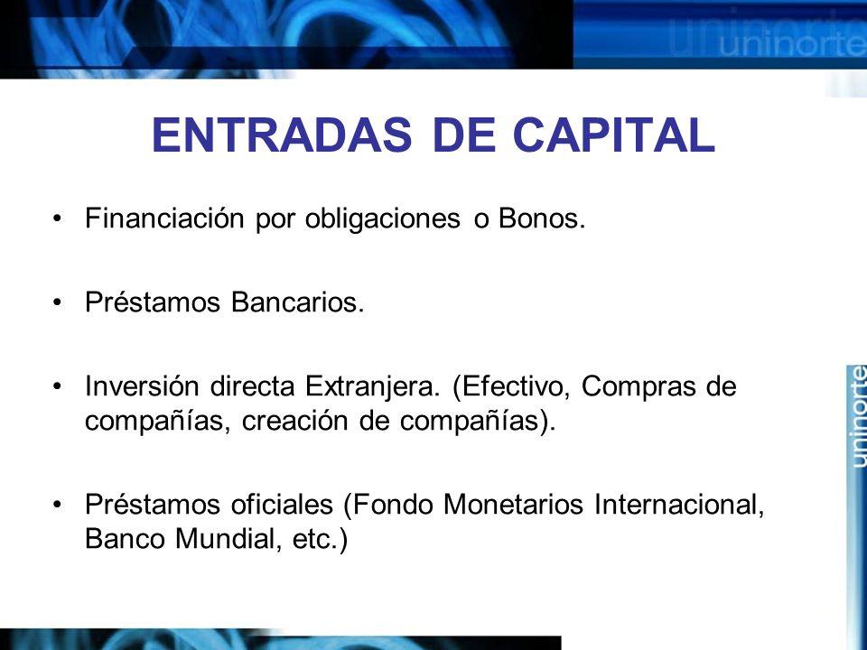 ENTRADAS DE CAPITAL Financiación por obligaciones o Bonos. Préstamos Bancarios. Inversión directa Extranjera. (Efectivo, Compras de compañías, creació