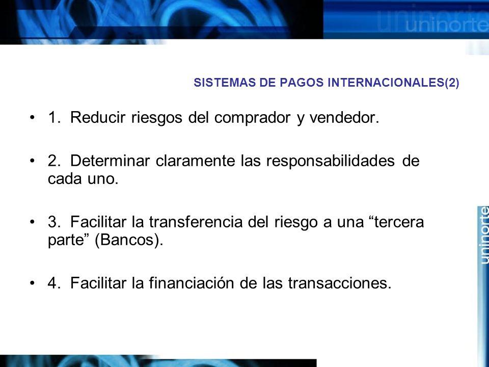 SISTEMAS DE PAGOS INTERNACIONALES(2) 1. Reducir riesgos del comprador y vendedor. 2. Determinar claramente las responsabilidades de cada uno. 3. Facil