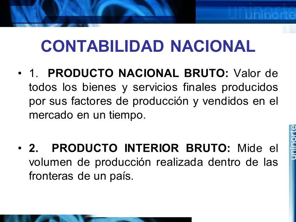 CONTABILIDAD NACIONAL 1. PRODUCTO NACIONAL BRUTO: Valor de todos los bienes y servicios finales producidos por sus factores de producción y vendidos e