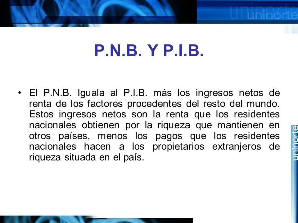 P.N.B. Y P.I.B. El P.N.B. Iguala al P.I.B. más los ingresos netos de renta de los factores procedentes del resto del mundo. Estos ingresos netos son l