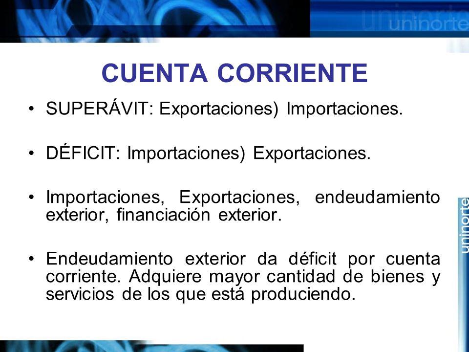 CUENTA CORRIENTE SUPERÁVIT: Exportaciones) Importaciones. DÉFICIT: Importaciones) Exportaciones. Importaciones, Exportaciones, endeudamiento exterior,