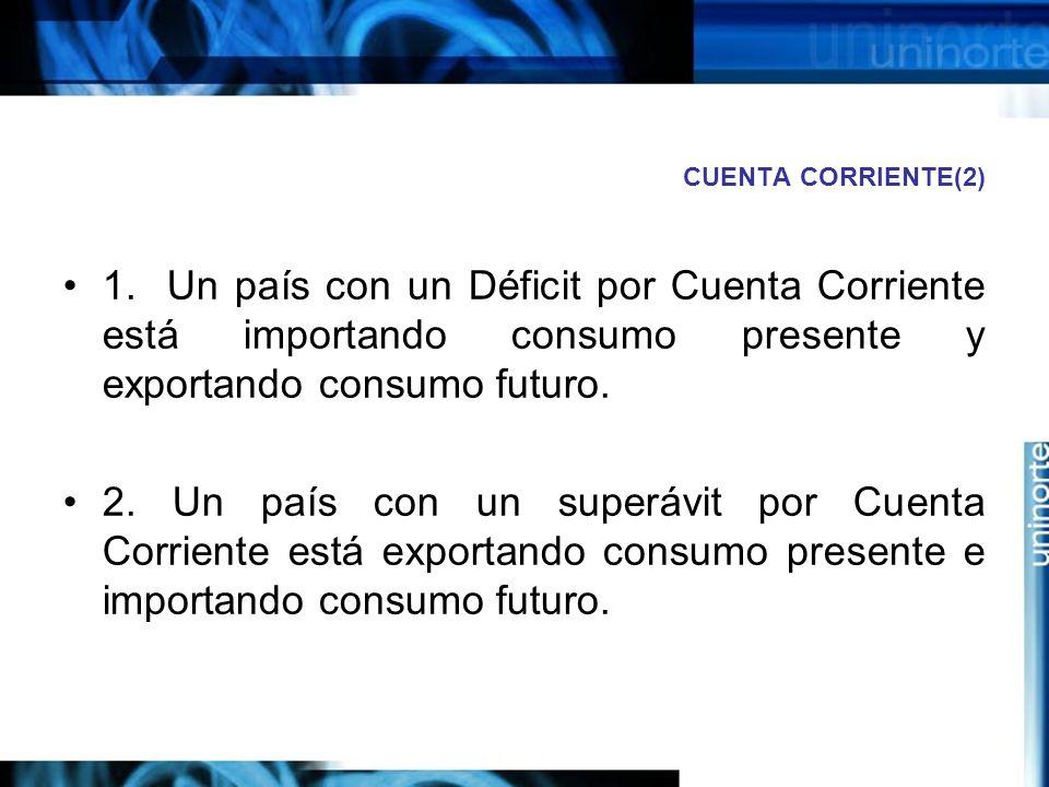 CUENTA CORRIENTE(2) 1. Un país con un Déficit por Cuenta Corriente está importando consumo presente y exportando consumo futuro. 2. Un país con un sup