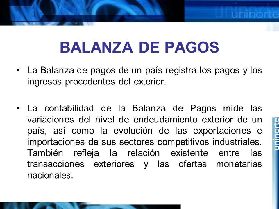 BALANZA DE PAGOS La Balanza de pagos de un país registra los pagos y los ingresos procedentes del exterior. La contabilidad de la Balanza de Pagos mid