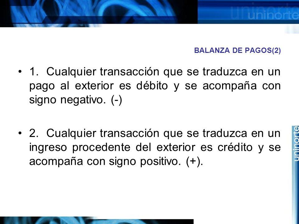 BALANZA DE PAGOS(2) 1. Cualquier transacción que se traduzca en un pago al exterior es débito y se acompaña con signo negativo. (-) 2. Cualquier trans