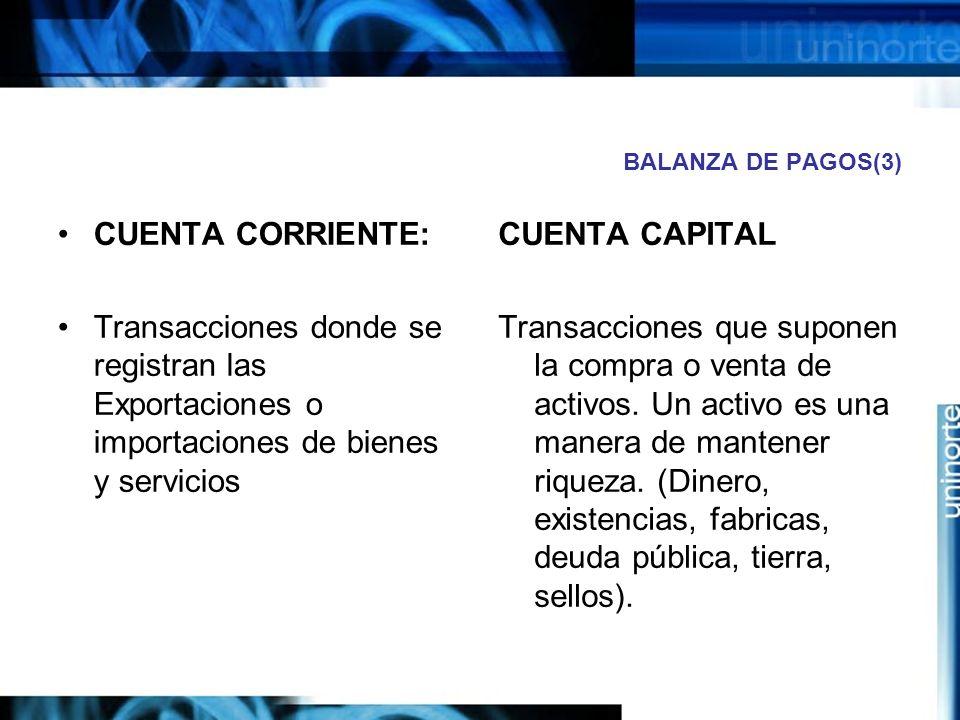 BALANZA DE PAGOS(3) CUENTA CORRIENTE: Transacciones donde se registran las Exportaciones o importaciones de bienes y servicios CUENTA CAPITAL Transacc