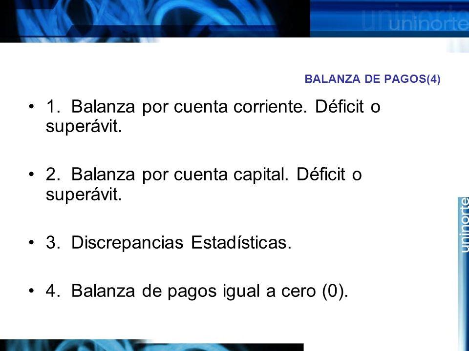 BALANZA DE PAGOS(4) 1. Balanza por cuenta corriente. Déficit o superávit. 2. Balanza por cuenta capital. Déficit o superávit. 3. Discrepancias Estadís
