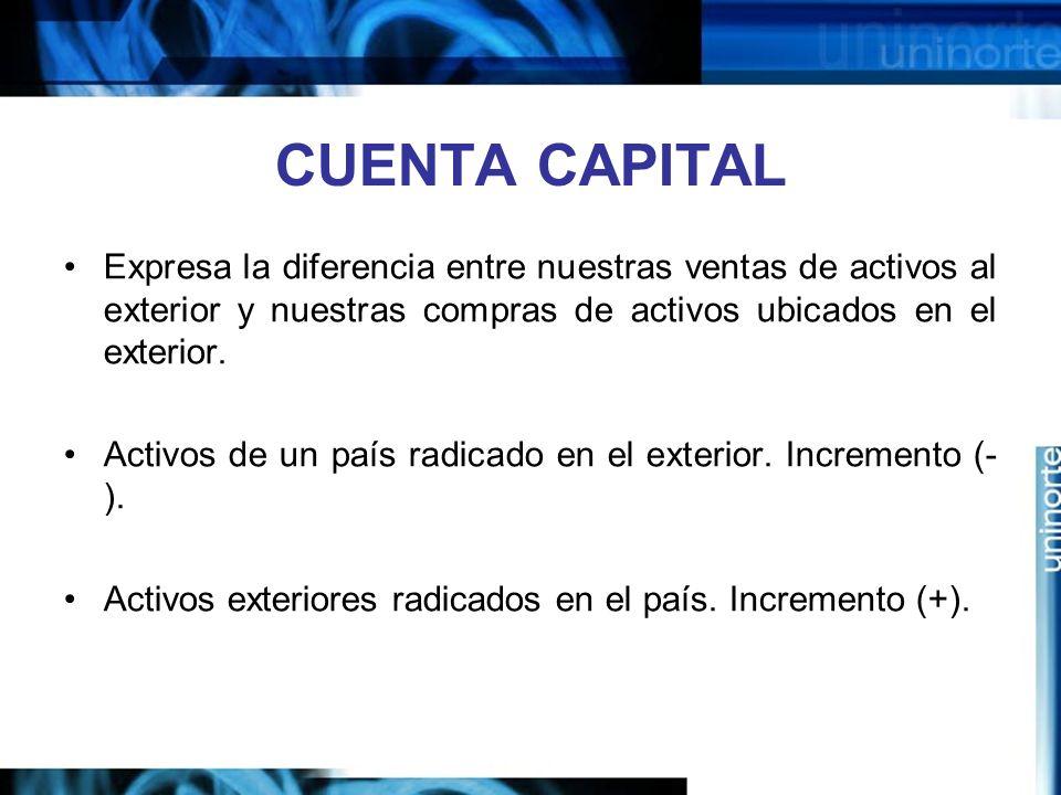 CUENTA CAPITAL Expresa la diferencia entre nuestras ventas de activos al exterior y nuestras compras de activos ubicados en el exterior. Activos de un