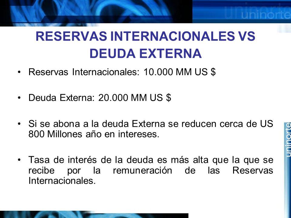 RESERVAS INTERNACIONALES VS DEUDA EXTERNA Reservas Internacionales: 10.000 MM US $ Deuda Externa: 20.000 MM US $ Si se abona a la deuda Externa se red
