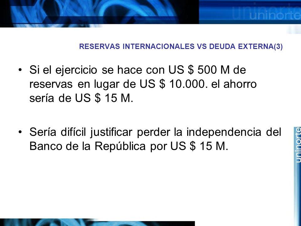 RESERVAS INTERNACIONALES VS DEUDA EXTERNA(3) Si el ejercicio se hace con US $ 500 M de reservas en lugar de US $ 10.000. el ahorro sería de US $ 15 M.