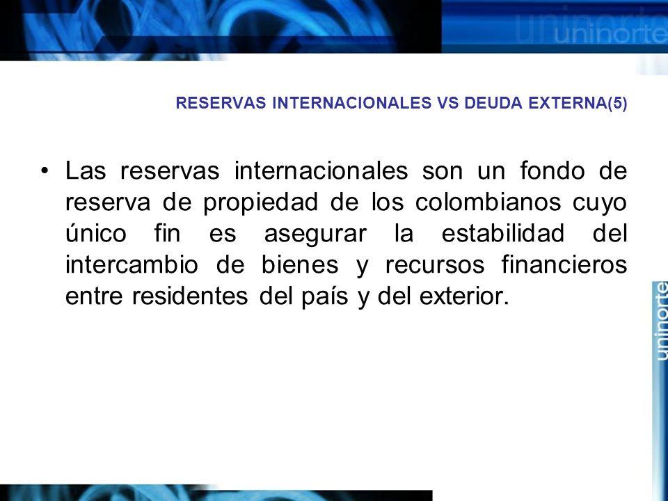 RESERVAS INTERNACIONALES VS DEUDA EXTERNA(5) Las reservas internacionales son un fondo de reserva de propiedad de los colombianos cuyo único fin es as