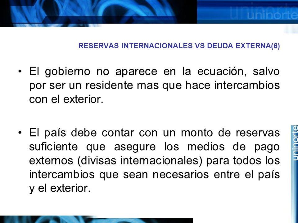 RESERVAS INTERNACIONALES VS DEUDA EXTERNA(6) El gobierno no aparece en la ecuación, salvo por ser un residente mas que hace intercambios con el exteri