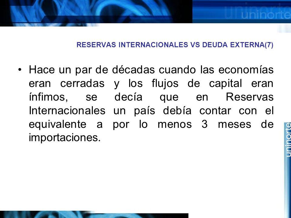 RESERVAS INTERNACIONALES VS DEUDA EXTERNA(7) Hace un par de décadas cuando las economías eran cerradas y los flujos de capital eran ínfimos, se decía