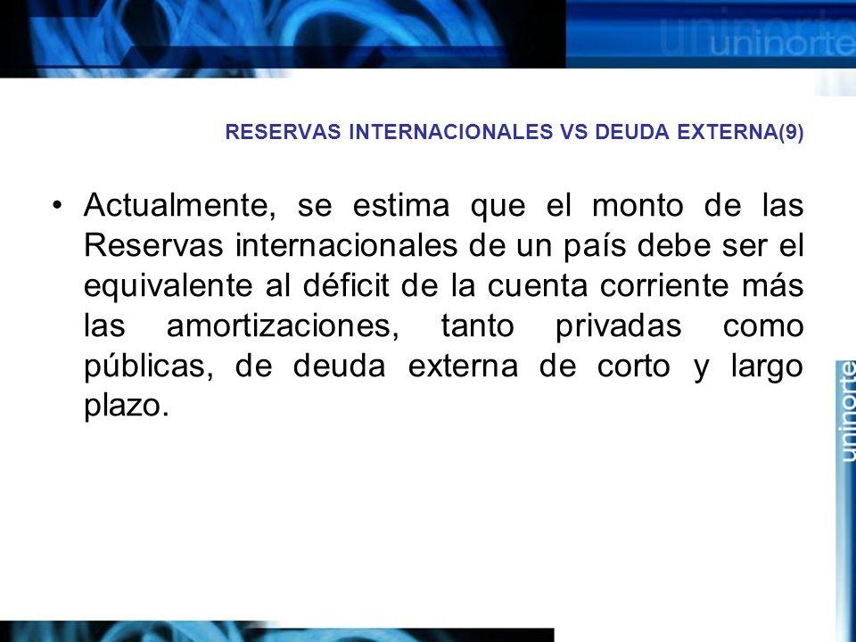RESERVAS INTERNACIONALES VS DEUDA EXTERNA(9) Actualmente, se estima que el monto de las Reservas internacionales de un país debe ser el equivalente al