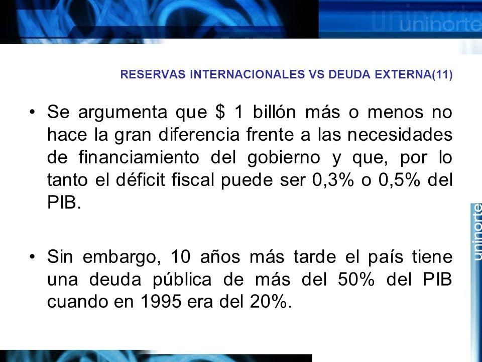 RESERVAS INTERNACIONALES VS DEUDA EXTERNA(11) Se argumenta que $ 1 billón más o menos no hace la gran diferencia frente a las necesidades de financiam