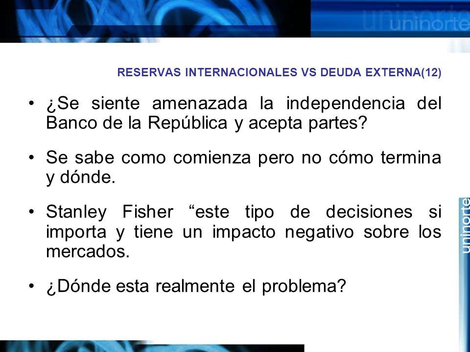 RESERVAS INTERNACIONALES VS DEUDA EXTERNA(12) ¿Se siente amenazada la independencia del Banco de la República y acepta partes? Se sabe como comienza p