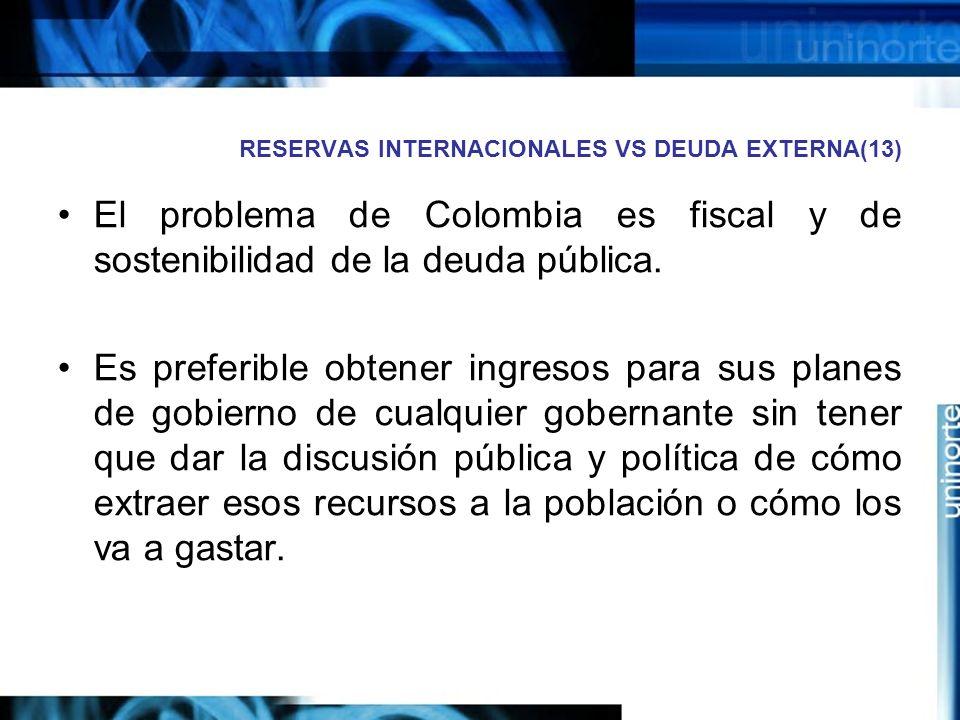 RESERVAS INTERNACIONALES VS DEUDA EXTERNA(13) El problema de Colombia es fiscal y de sostenibilidad de la deuda pública. Es preferible obtener ingreso