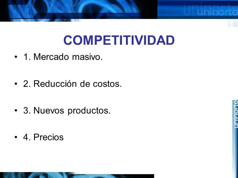 COMPETITIVIDAD 1. Mercado masivo. 2. Reducción de costos. 3. Nuevos productos. 4. Precios