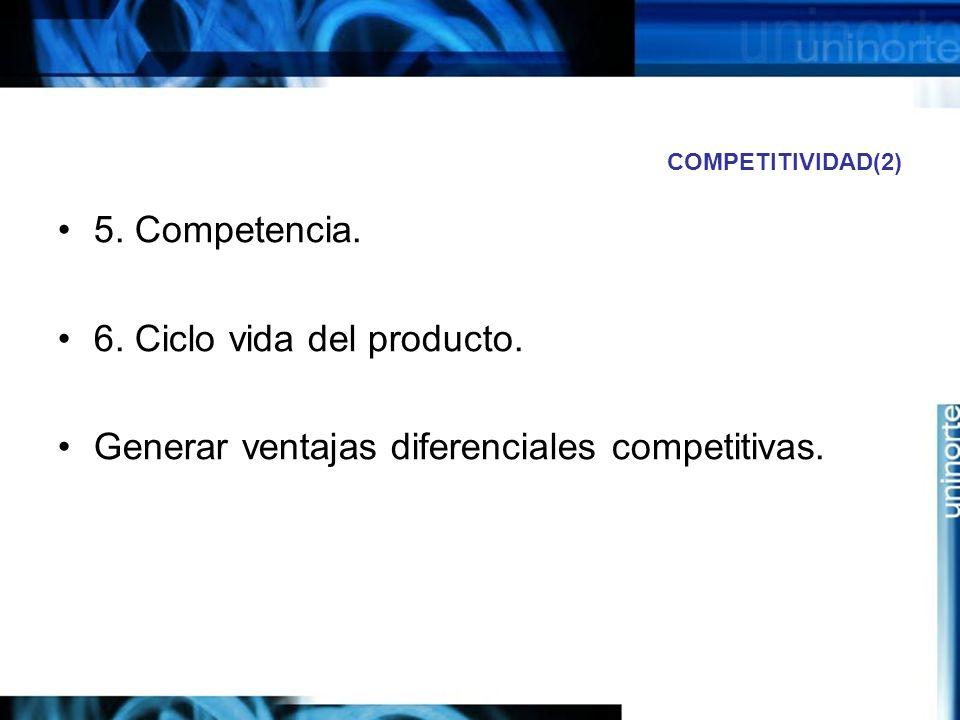COMPETITIVIDAD(2) 5. Competencia. 6. Ciclo vida del producto. Generar ventajas diferenciales competitivas.