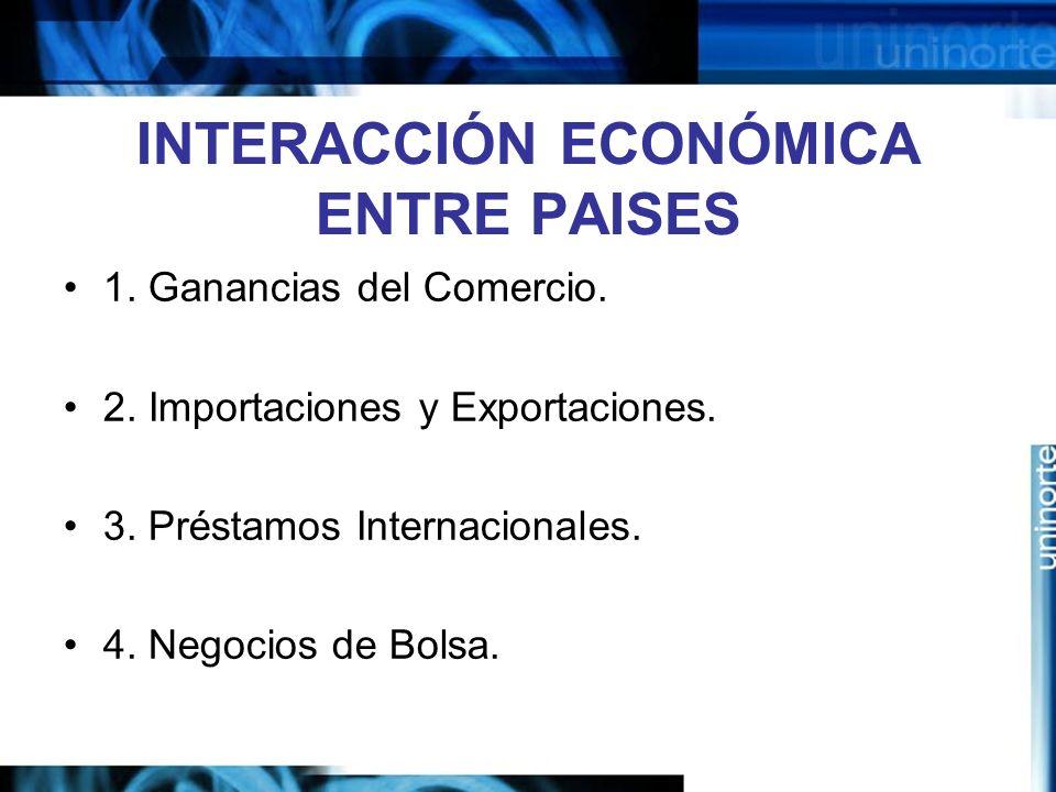 INTERACCIÓN ECONÓMICA ENTRE PAISES 1. Ganancias del Comercio. 2. Importaciones y Exportaciones. 3. Préstamos Internacionales. 4. Negocios de Bolsa.