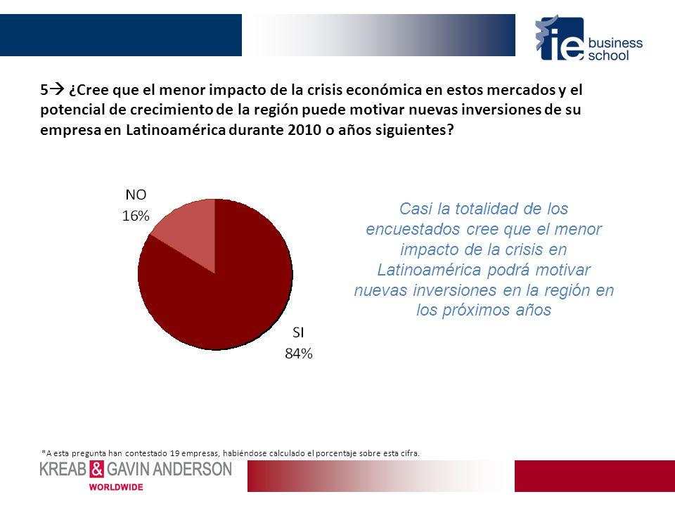 5 ¿Cree que el menor impacto de la crisis económica en estos mercados y el potencial de crecimiento de la región puede motivar nuevas inversiones de su empresa en Latinoamérica durante 2010 o años siguientes.