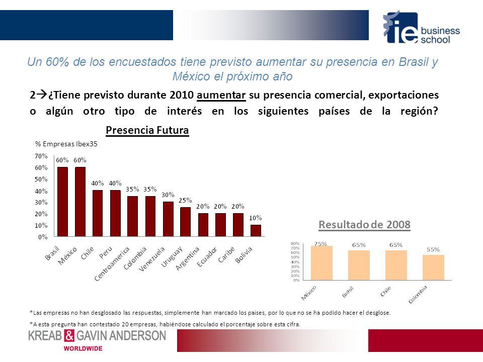 2 ¿Tiene previsto durante 2010 aumentar su presencia comercial, exportaciones o algún otro tipo de interés en los siguientes países de la región? Un 6