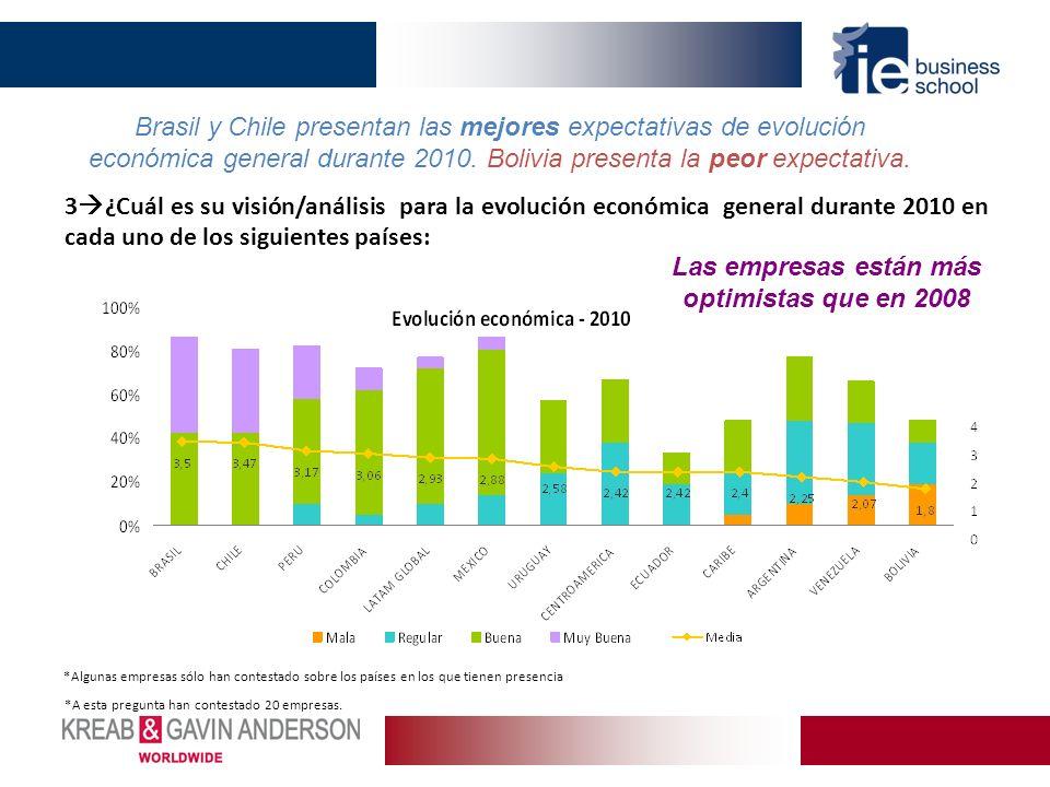 3 ¿Cuál es su visión/análisis para la evolución económica general durante 2010 en cada uno de los siguientes países: Brasil y Chile presentan las mejores expectativas de evolución económica general durante 2010.