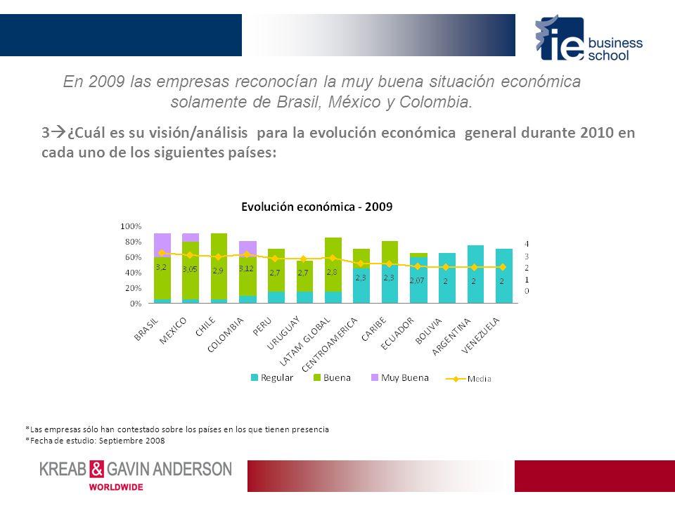 En 2009 las empresas reconocían la muy buena situación económica solamente de Brasil, México y Colombia. *Las empresas sólo han contestado sobre los p