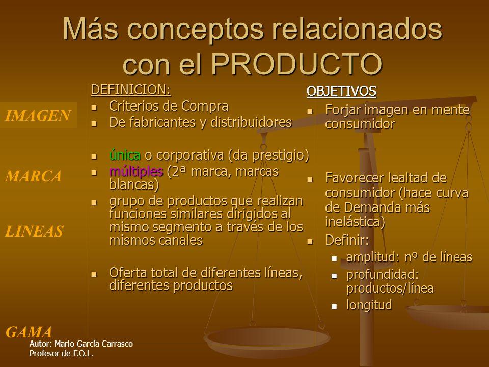 Autor: Mario García Carrasco Profesor de F.O.L. Más conceptos relacionados con el PRODUCTO DEFINICION: Criterios de Compra Criterios de Compra De fabr
