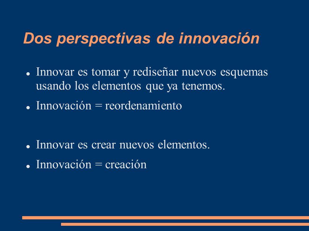 Dos perspectivas de innovación Innovar es tomar y rediseñar nuevos esquemas usando los elementos que ya tenemos. Innovación = reordenamiento Innovar e