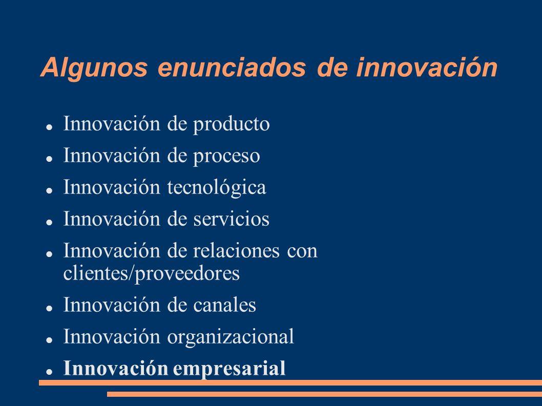 Algunos enunciados de innovación Innovación de producto Innovación de proceso Innovación tecnológica Innovación de servicios Innovación de relaciones
