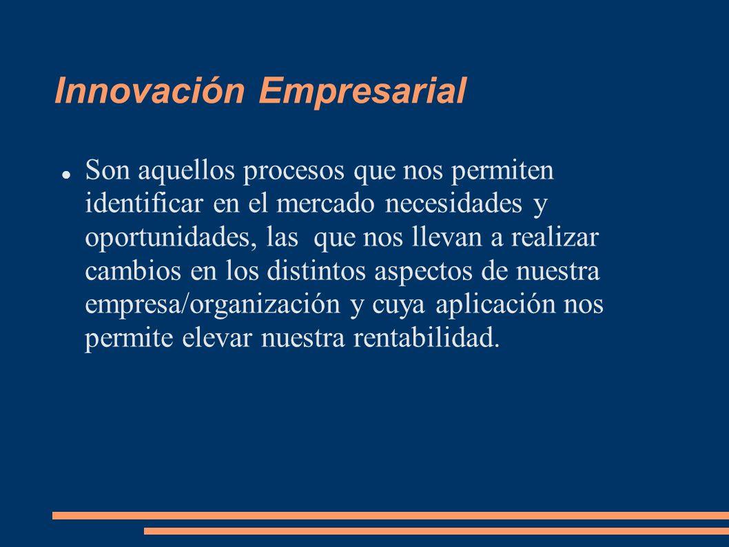 Innovación Empresarial Son aquellos procesos que nos permiten identificar en el mercado necesidades y oportunidades, las que nos llevan a realizar cam