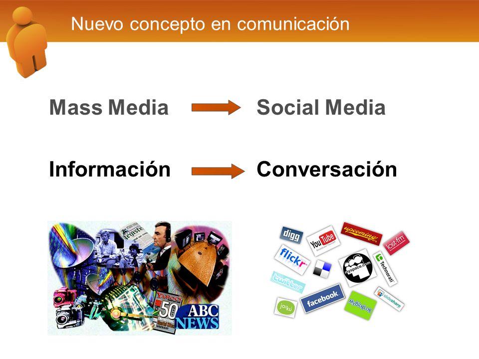 Nuevo concepto en comunicación Mass Media Información Social Media Conversación