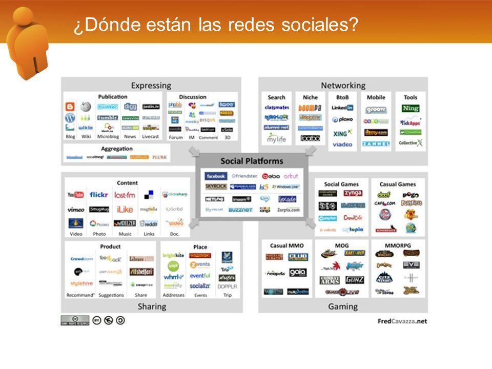¿Dónde están las redes sociales