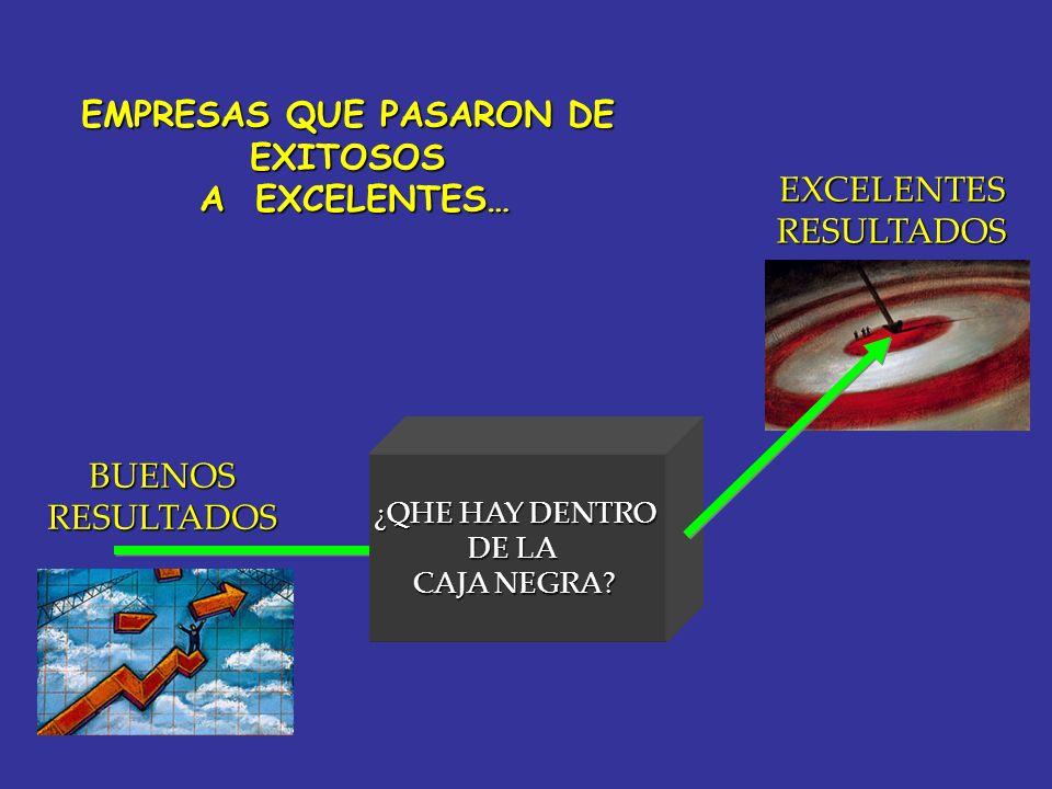 BUENOS RESULTADOS ¿QHE HAY DENTRO DE LA CAJA NEGRA? EXCELENTES RESULTADOS EMPRESAS QUE PASARON DE EXITOSOS A EXCELENTES… A EXCELENTES…