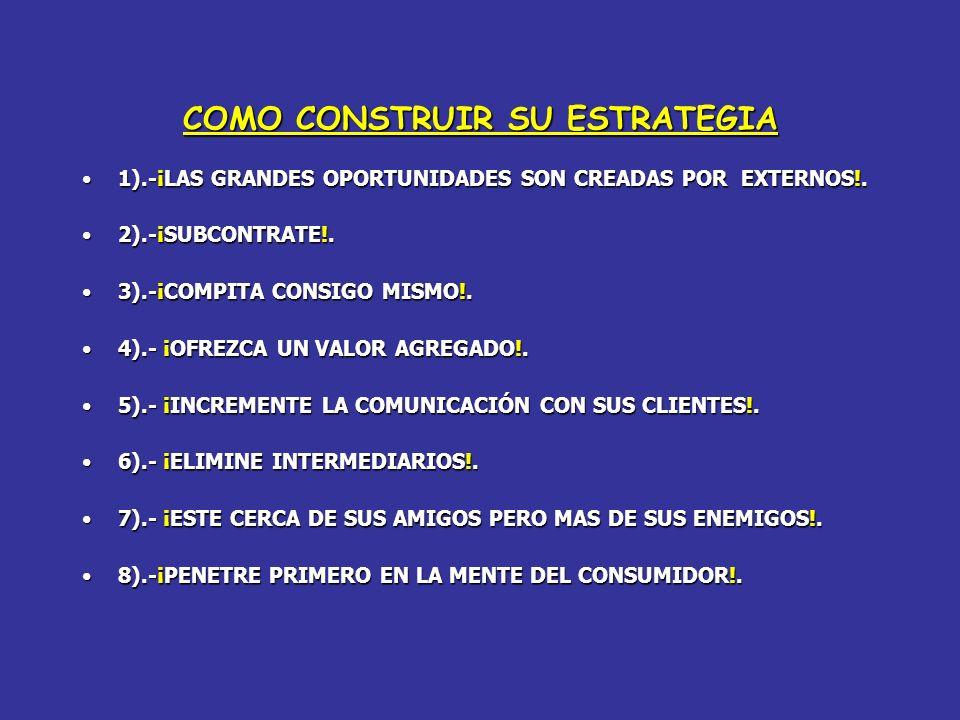 COMO CONSTRUIR SU ESTRATEGIA 1).-¡LAS GRANDES OPORTUNIDADES SON CREADAS POR EXTERNOS!.1).-¡LAS GRANDES OPORTUNIDADES SON CREADAS POR EXTERNOS!. 2).-¡S