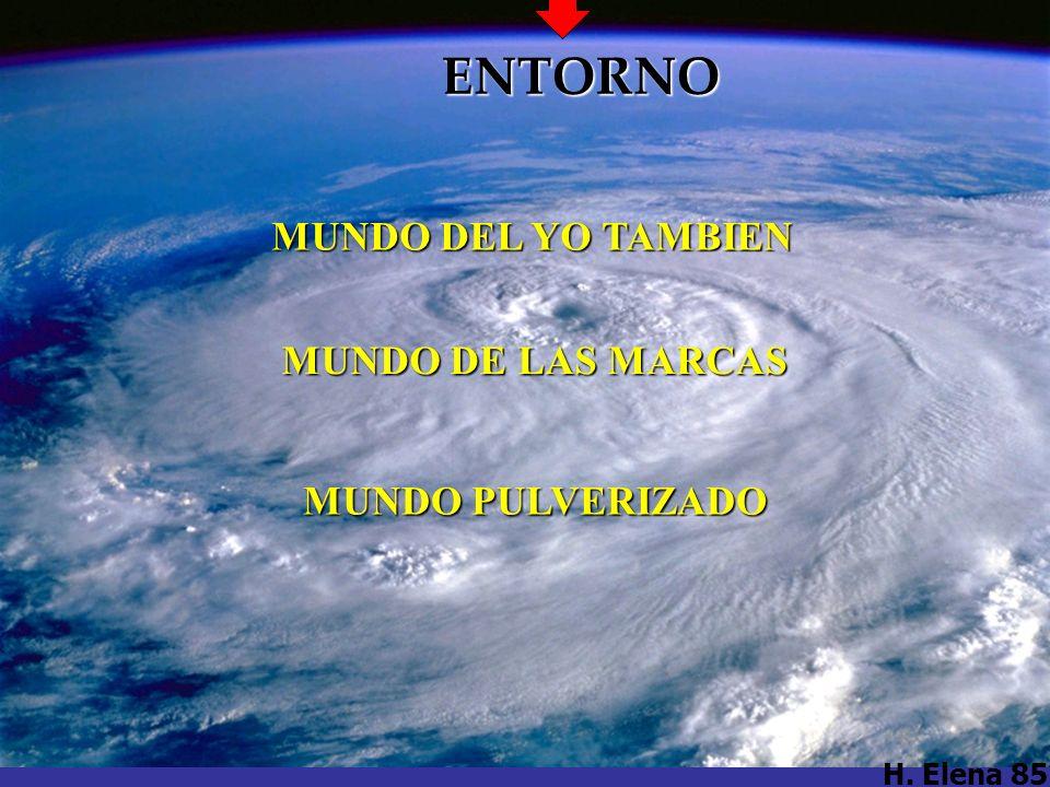 H. Elena 85 ENTORNO MUNDO DEL YO TAMBIEN MUNDO DE LAS MARCAS MUNDO PULVERIZADO